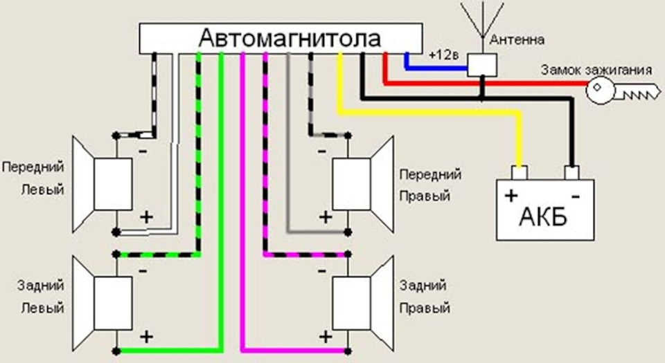 Схема для подключения автомагнитолы