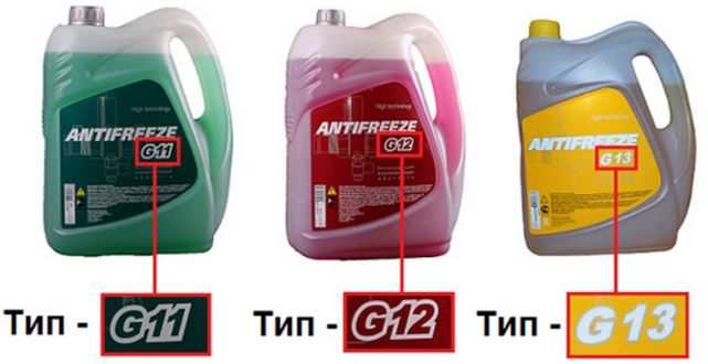 Антифризы группы G11, G12 и G13
