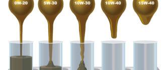 Маркировка вязкости моторных масел