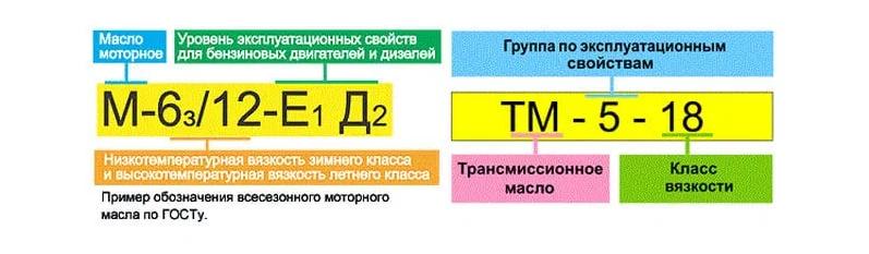 Пример расшифровки маркировки по ГОСТу