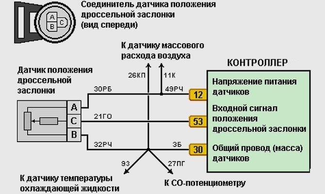 Принцип работы ДПДЗ
