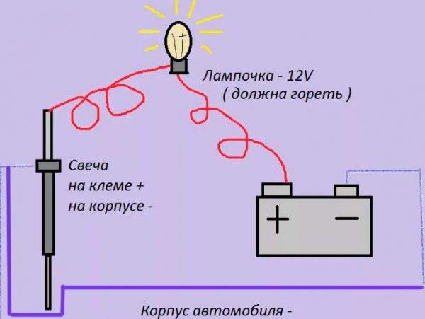 Проверка свечей накала лампочкой