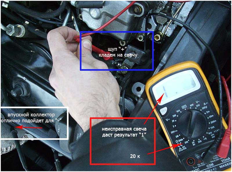 Проверка свечей накала мультиметром не снимая с двигателя