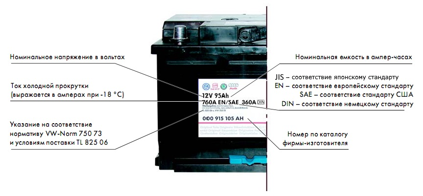 Расшифровка характеристик АКБ
