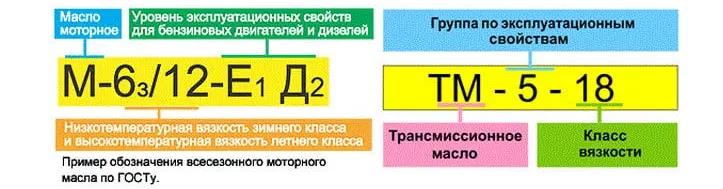 Расшифровка маркировки по ГОСТу