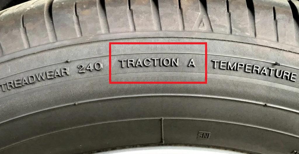 Индекс сцепления на шине