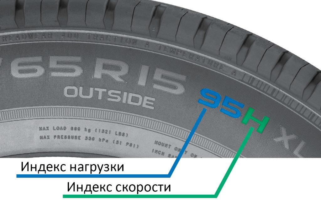 Индексы скорости и нагрузки на маркировке шины