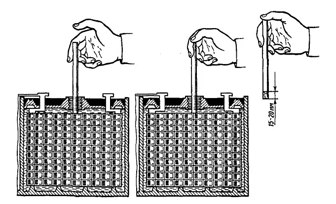 Измерение уровня жидкости при помощи пипетки Мора