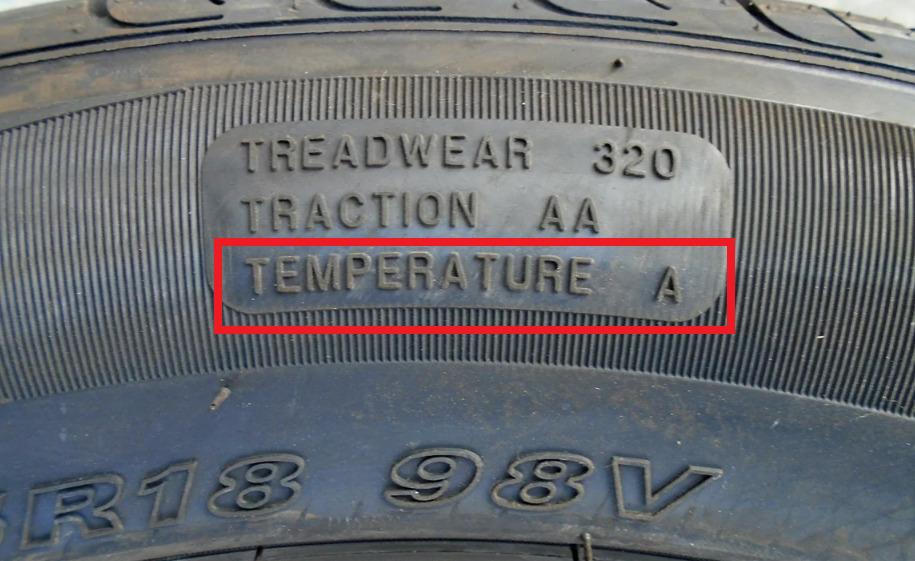 Маркировка Temperature
