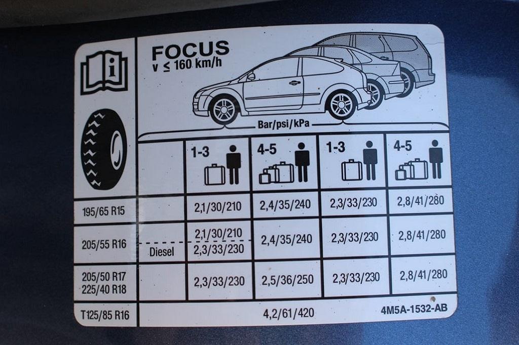 Пример таблички с информацией о положенном давлении в шинах