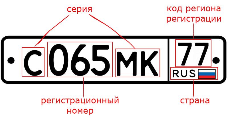 Расшифровка обозначений на автомобильном номере