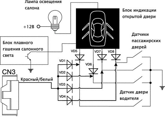 Схема работы цифровой автосигнализации