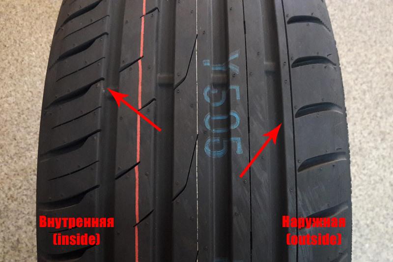 Внешняя и внутренняя сторона шины